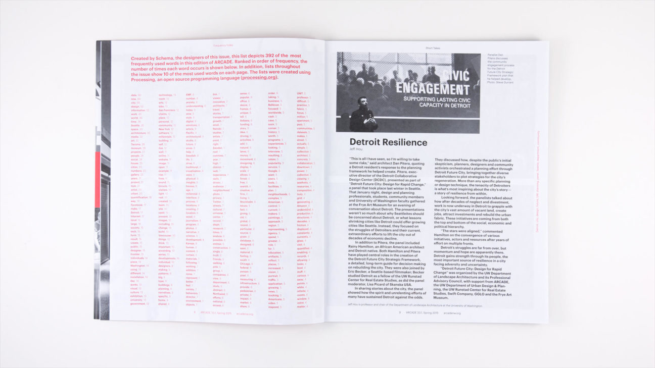 The index in issue 33.1 lists the most frequently used words throughout the issue