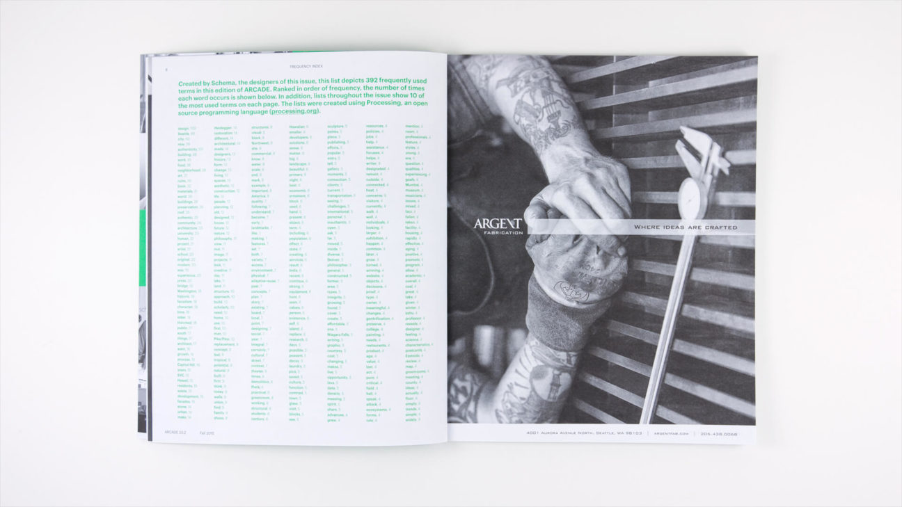 The index in issue 33.2 lists the most frequently used words throughout the issue