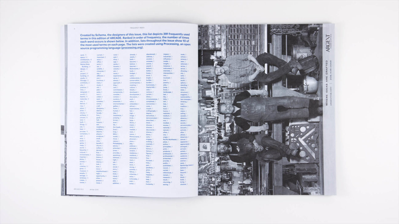 The index in issue 33.3 lists the most frequently used words throughout the issue