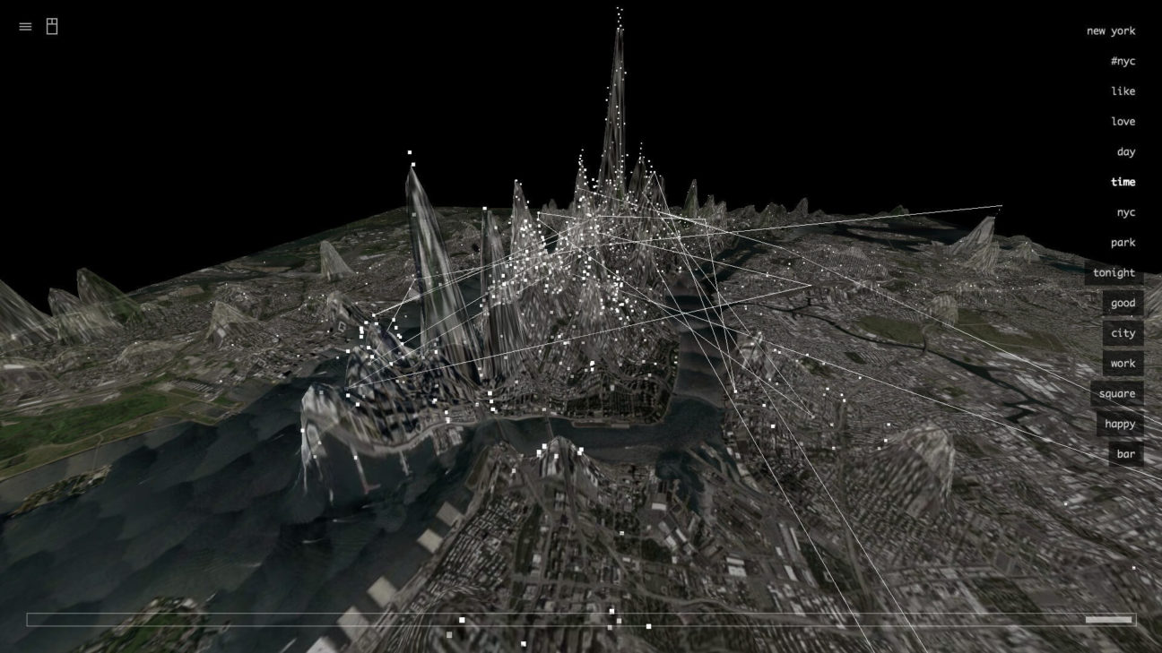 Data visualization of social networks in New York City
